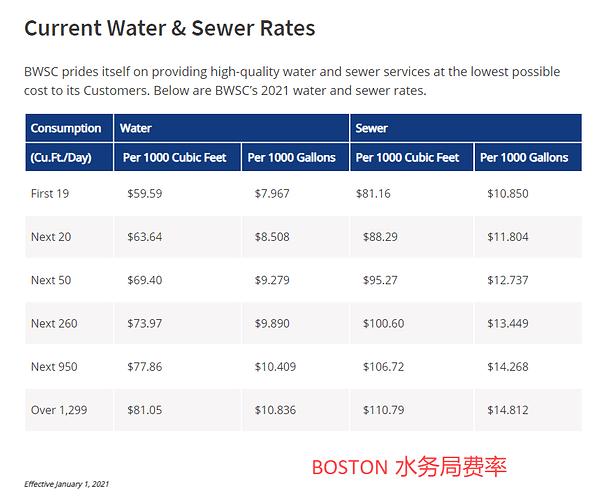boston-water